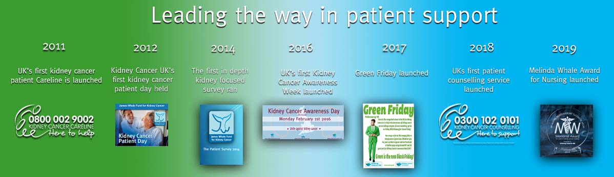 20 years of Kidney Cancer UK