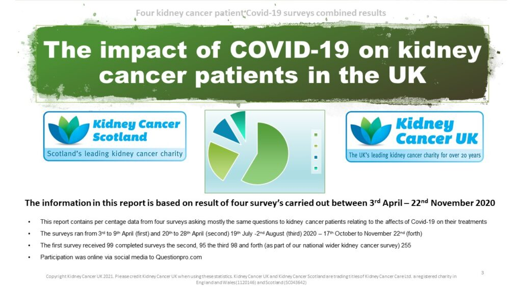 Kidney Cancer Covid-19 four survey presentation_V2