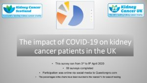 Kidney Cancer UK COVID-19